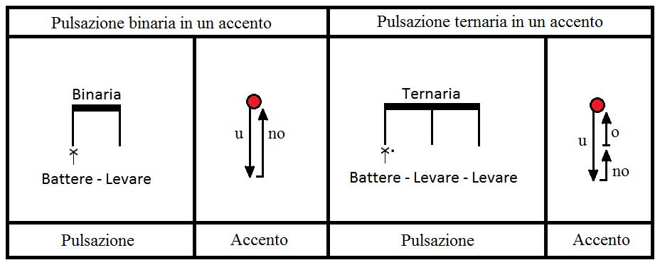 Accenti 01