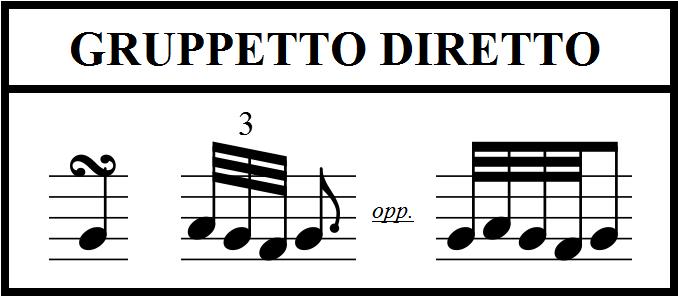 Gruppetto Diretto 01