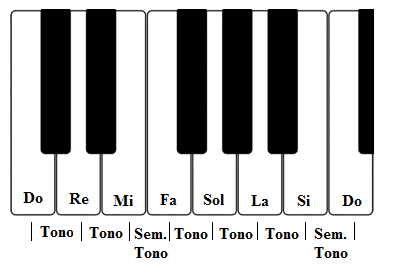 Tono 01