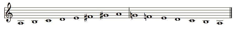 Scala Minore Melodica