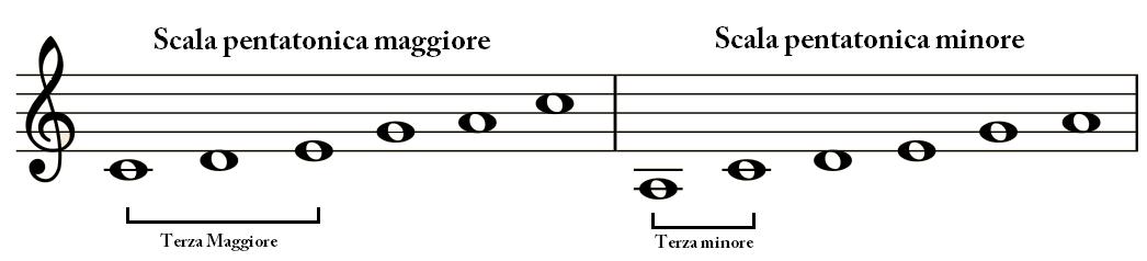 Scala pentatonica 02